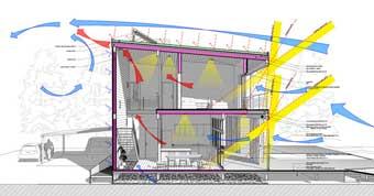 Aislamiento térmico y filtración de aire en la vivienda