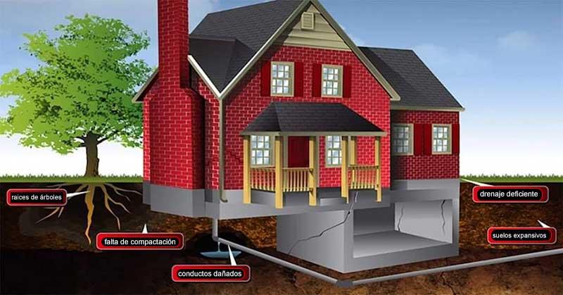 Defectos en suelos y techos
