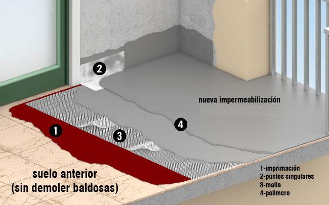 Fallos en la impermeabilización de balcones