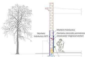 Humedad del muro: desecando con el higroconvector sifónico
