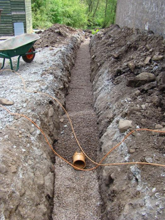 Drenaje francés controla los excesos de agua en el terreno