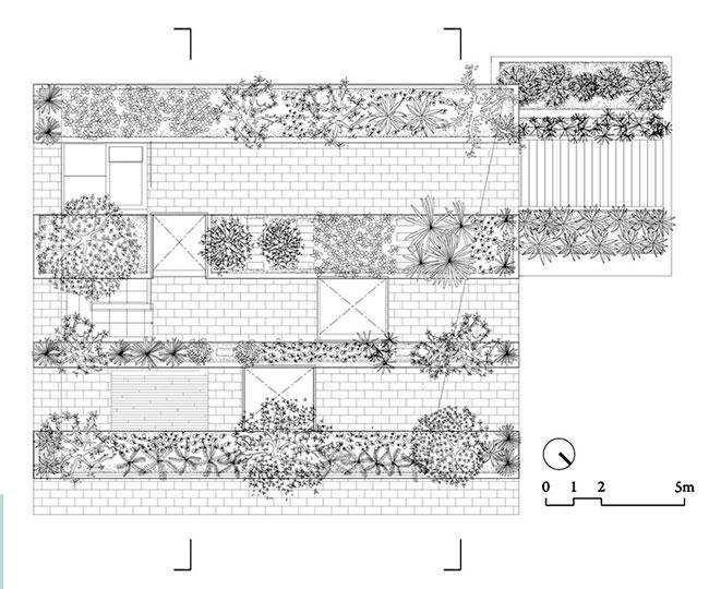 El jardín por el techo