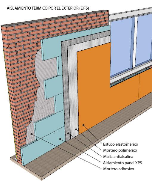 La casa no tiene aislamiento térmico. Muros de construccion tradicional