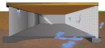 Filtración en el sótano
