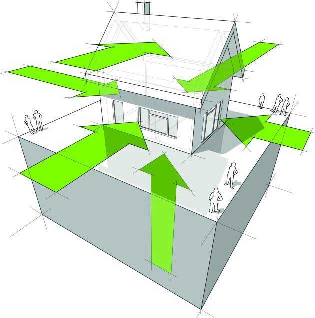 Como afecta el exterior a una casa fría