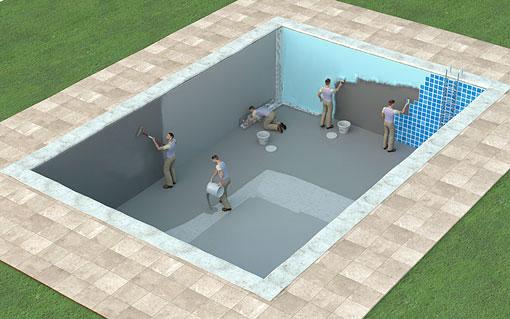 Impermeabilización y reparación de piscinas